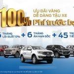 Mua xe Ford tại TPHCM – Đại lý uy tín chính hãng