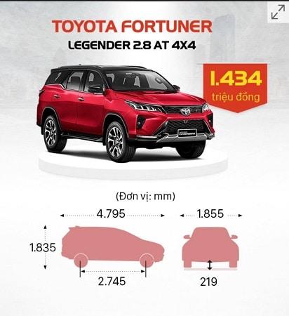 thong so toyota fortuner 2021 - So sánh Toyota Fortuner và Ford Everest 2021 - Cuộc chiến không khoan nhượng